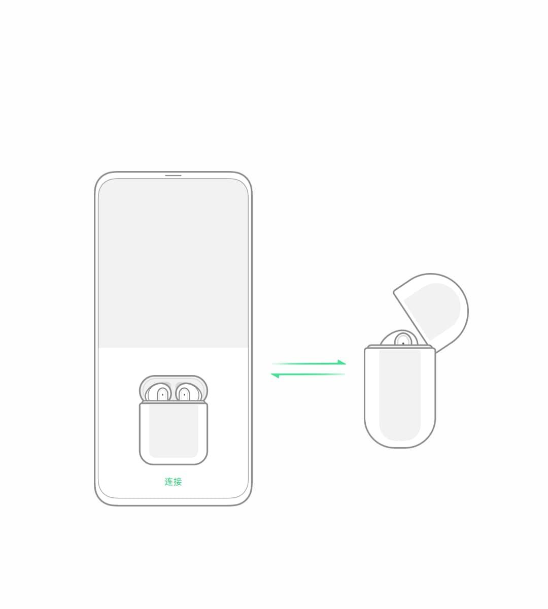 Обзор oneplus buds: автономные tws наушники для oneplus