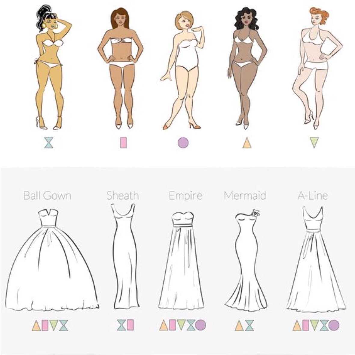 Как подобрать идеальное свадебное платье по фигуре