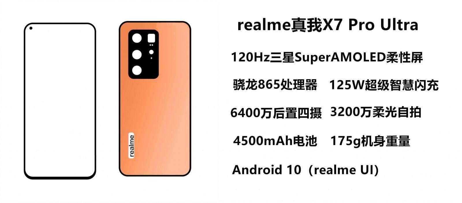Компания Realme еще в сентябре текущего года на территории Индии представила новые смартфоны серии 7 и ее флагманскую версию Pro Спустя месяц модели появились и на