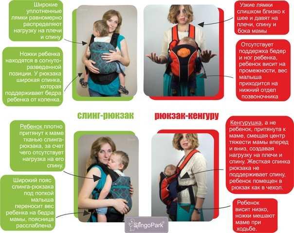 Слинги: как и какой слинг выбрать для новорожденных. лучшие модели и советы по их применению (125 фото и видео)