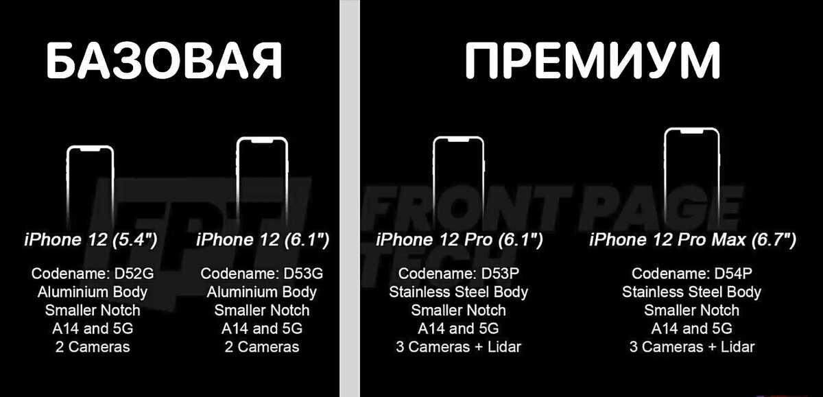 С нового iphone 12 pro слезает краска? он режет руки? мы проверили