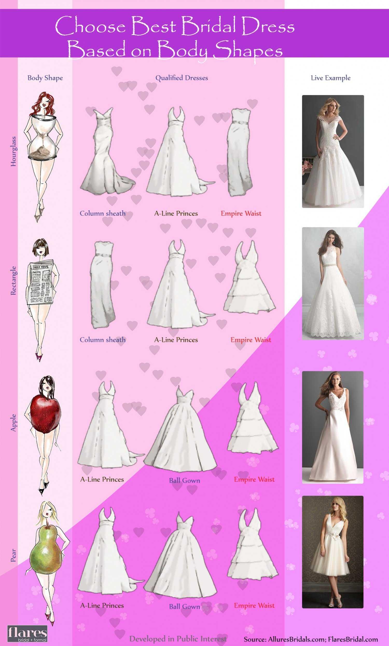 Какое выбрать свадебное платье? | советы профессионалов, выбор платья