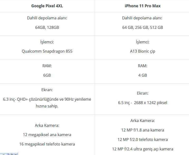 Учись, apple, или почему у всех google pixel с 2018 года одна и та же камера - androidinsider.ru