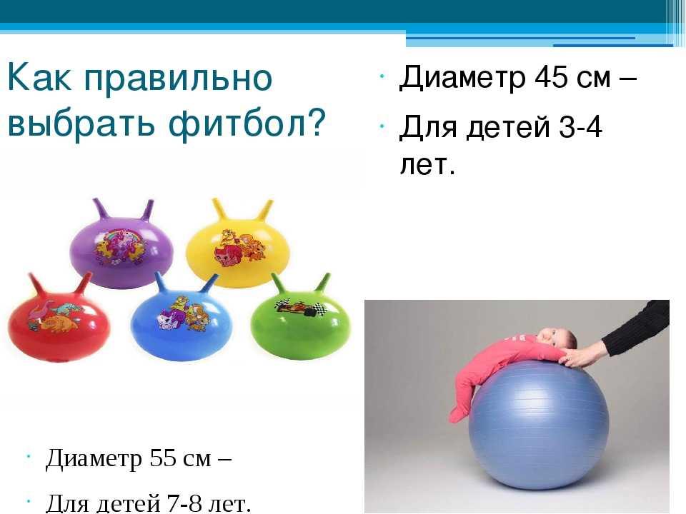 Как выбрать фитбол (мяч для фитнеса) | pricemedia