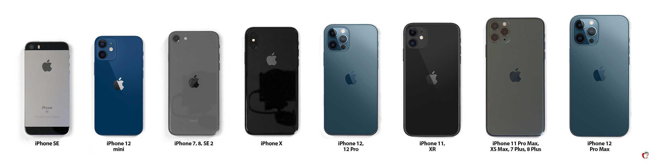 Что такое magsafe? 5 главных вопросов о новой зарядке для iphone12    палач   гаджеты, скидки и медиа