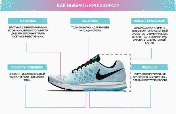 Правильные беговые кроссовки: какие кроссовки выбрать для бега по асфальту, по пересеченной местности и дорожке