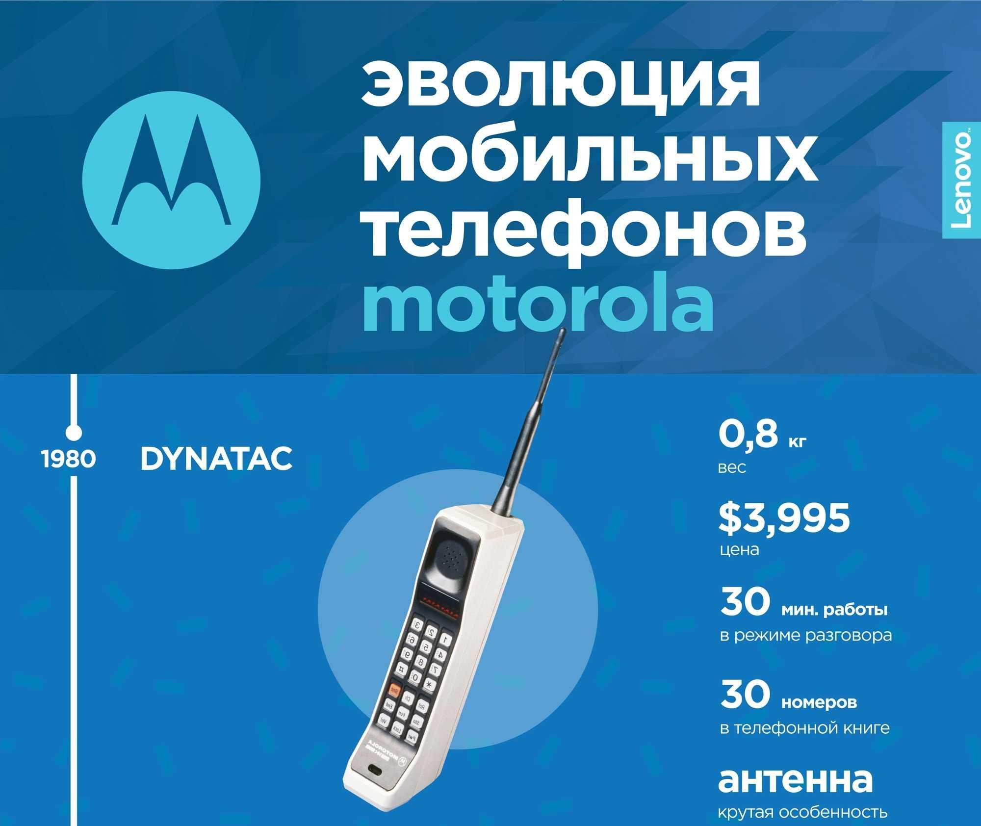Смартфоны motorola вернутся в россию в ближайшие дни