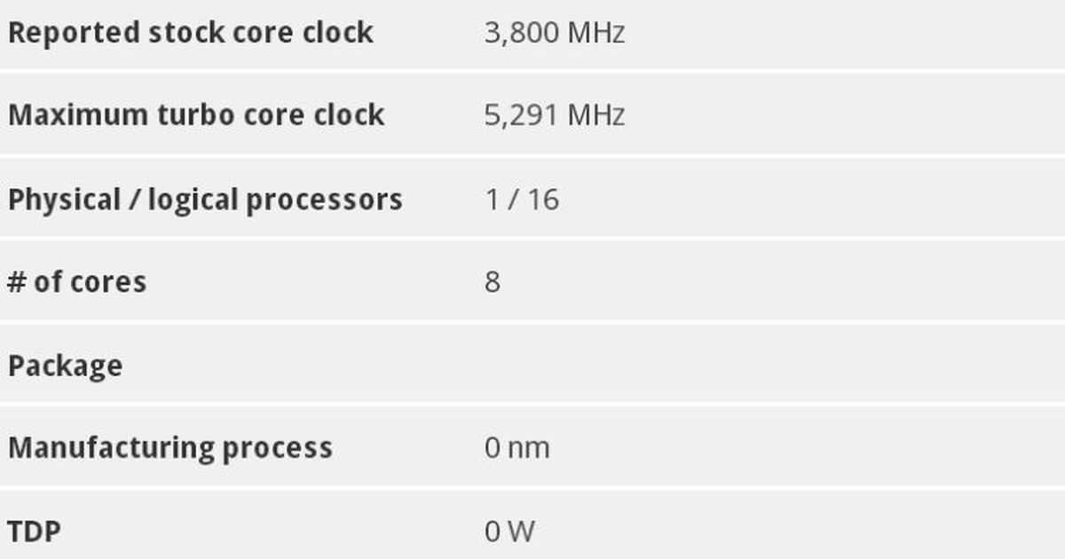 Новейшие процессоры intel вызывают «крушение» windows 10 и macos - cnews