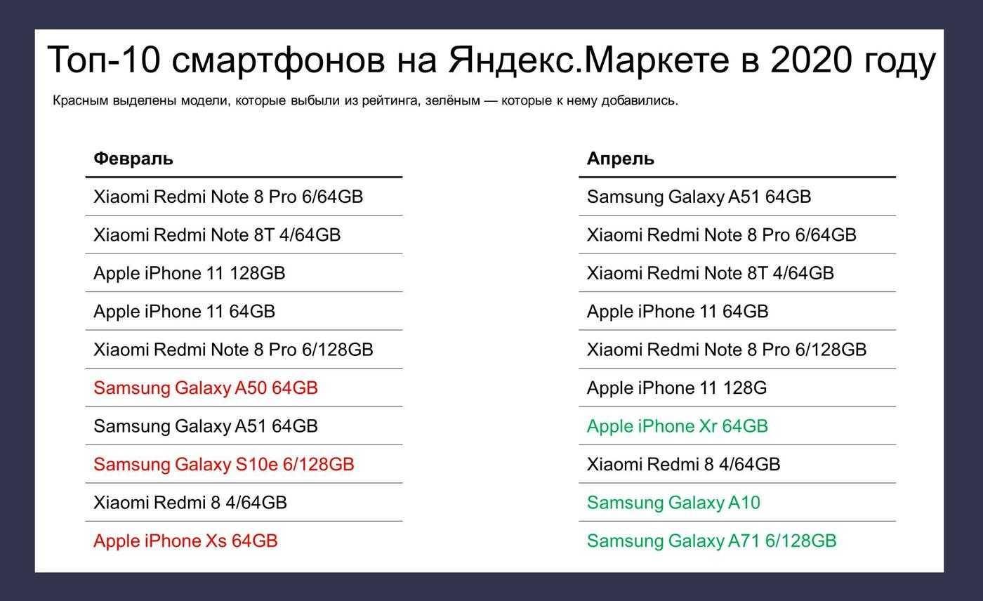 Samsung galaxy a11: хороший выбор