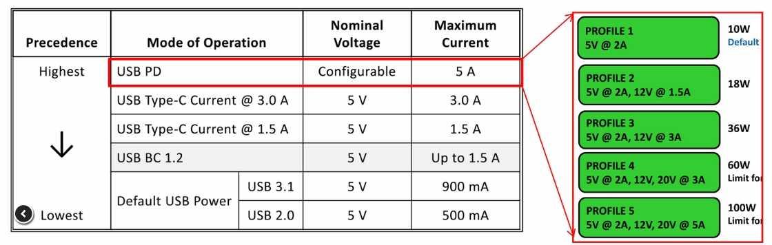 Usb 3.0 против usb 2.0 — сравнение скорости в реальных задачах – вадим стеркин