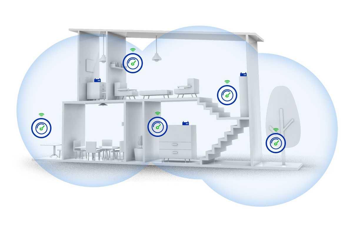 Обзор zyxel multy x - бесшовный wi-fi по технологии mesh для большого дома | hwp.ru