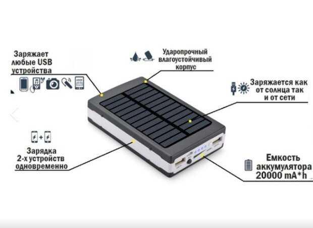 Как выбрать внешний аккумулятор (power bank)