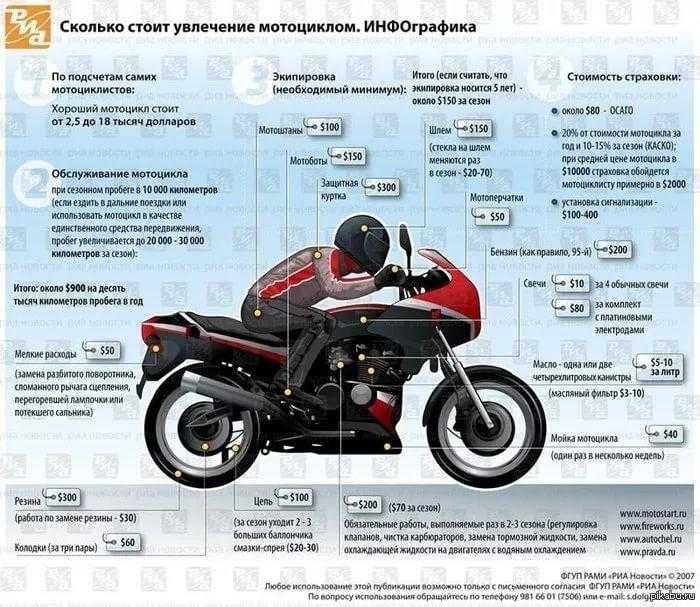 Как выбрать мотоцикл? какой мотоцикл выбрать новичку?