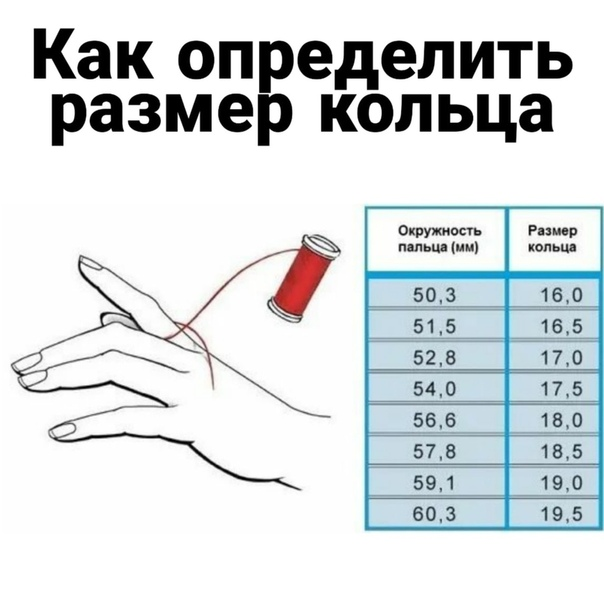 Как должно сидеть кольцо на пальце?