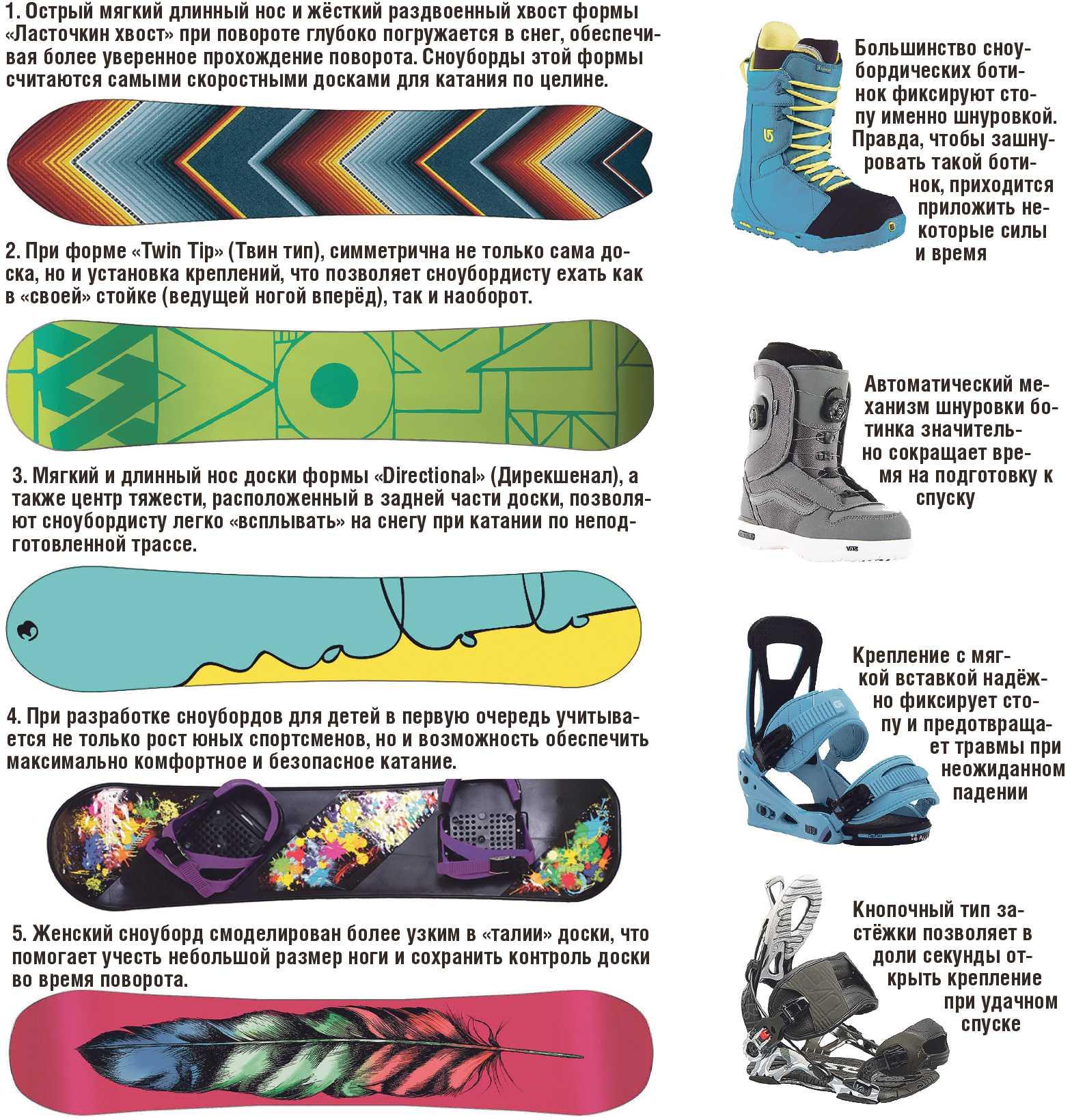 Как выбрать сноуборд по росту и весу? виды и жесткость сноубордов