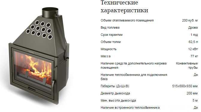 Печь для русской бани: топ-10 и ориентиры выбора лучшей модели банной печи-каменки