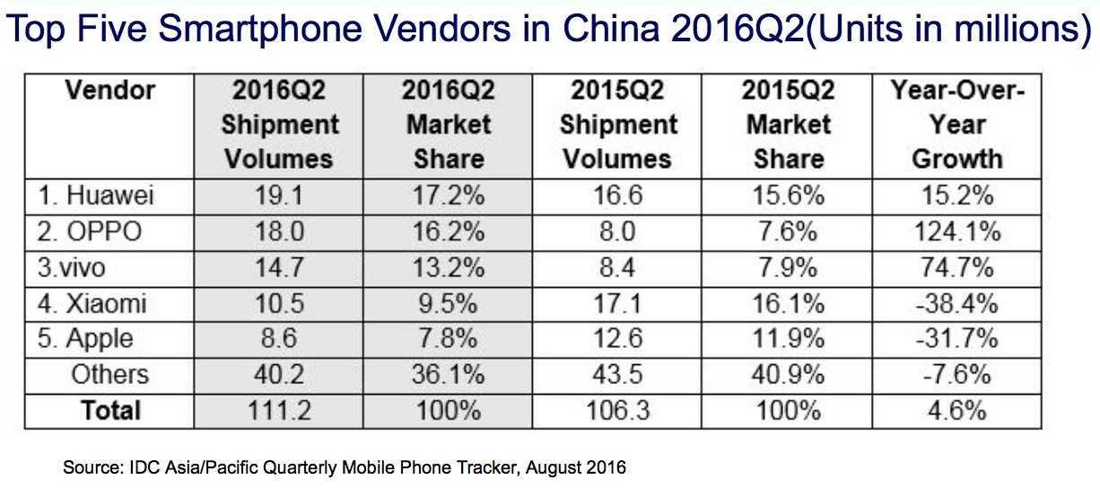 Покуда компания Xiaomi готовится к презентации своего флагманского смартфона Mi 10 Pro представители бренда продолжают интриговать общественность возможностями новой