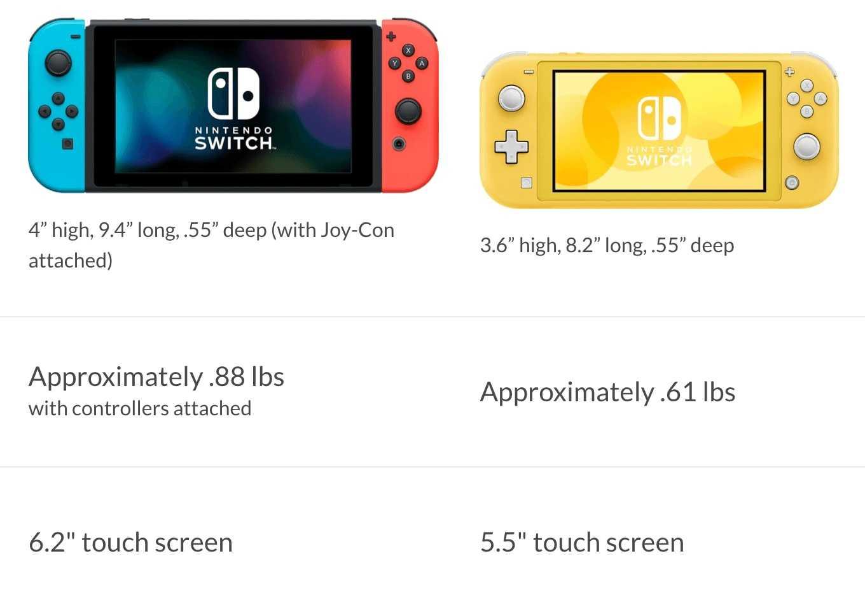 Какая консоль лучше nintendo switch vs playstation 4: фундаментальное сравнение