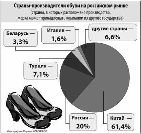 Рейтинги и обзоры лучших продаваемых потребительских товаров основанные на анализе популярности и отзывах покупателей и экспертов