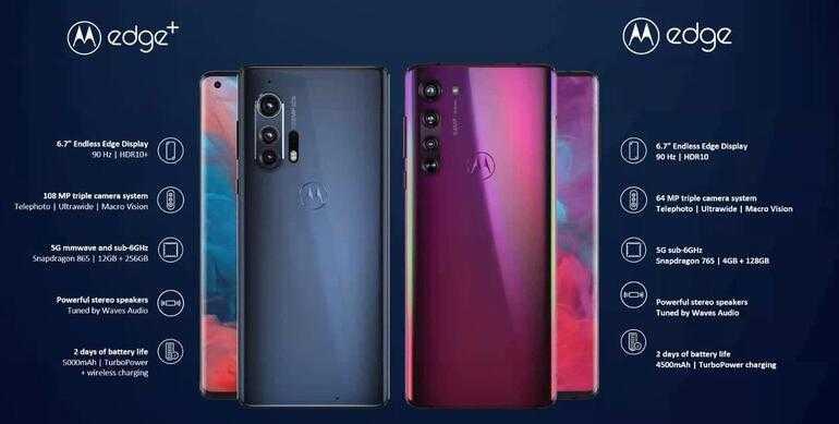 Буквально за день доя официальной премьеры нового флагмана Motorola Edge в сеть улетучились сведения на предмет возможных характеристик смартфона В частности