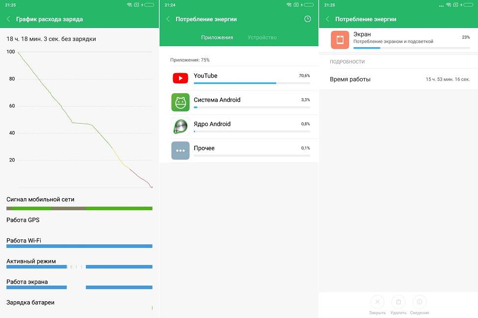 Huawei выпустила бету harmony os для смартфонов раньше времени. что о ней говорят тестеры