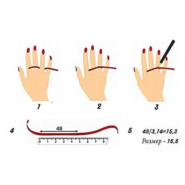 Как измерить размер пальца для кольца: как узнать по таблице, как определить дома ниткой по окружности или понять диаметр линейкой и иными способами?