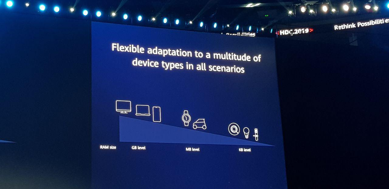 Huawei рассказала, какие смартфоны обновятся до harmony os - androidinsider.ru