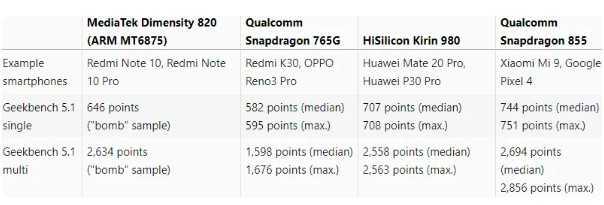 Стоит ли покупать oneplus 8 или лучше подождать google pixel 5? - androidinsider.ru