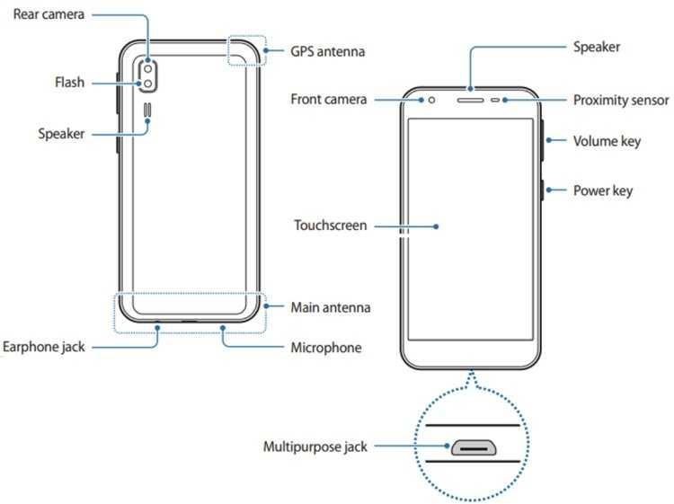 Обзор samsung galaxy j2 prime (sm-g532f): бюджетный смартфон с интересными возможностями
