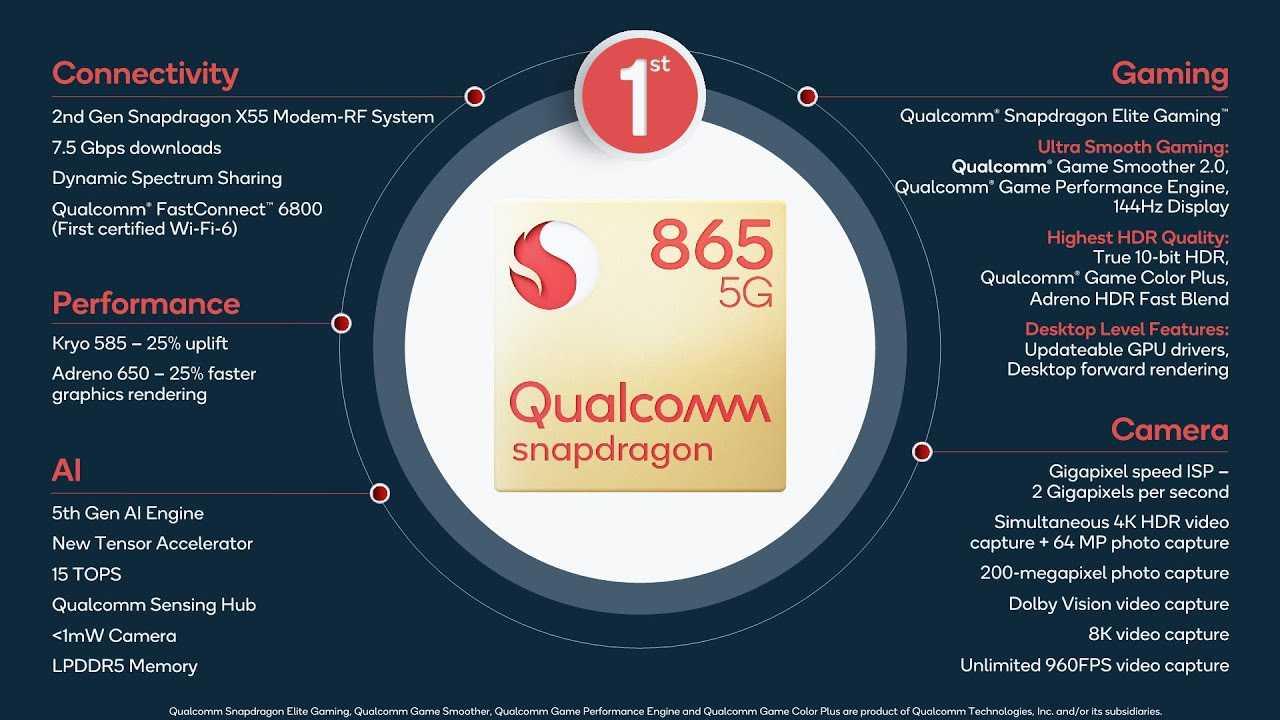 Qualcomm snapdragon 865: список поддерживаемых смартфонов - андроид эльф