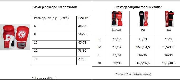 Как выбрать перчатки для занятий боксом: таблица размеров