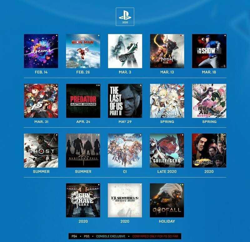 Прямо сейчас прошла презентация игр которые выйдут на новой Playstation 5 ина ней компания Sony неожиданно показала финальный стиль будущей консоли которая ожидается