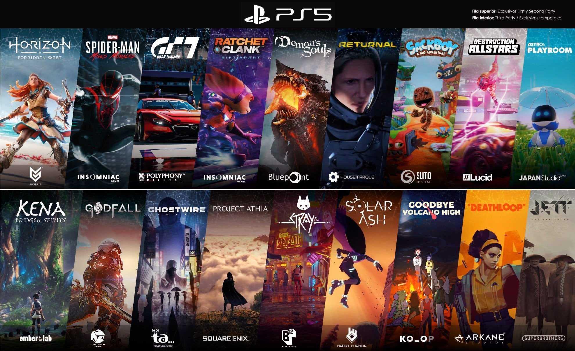 Все о ps5: дата выхода, цена, характеристики и игры | playstation 5