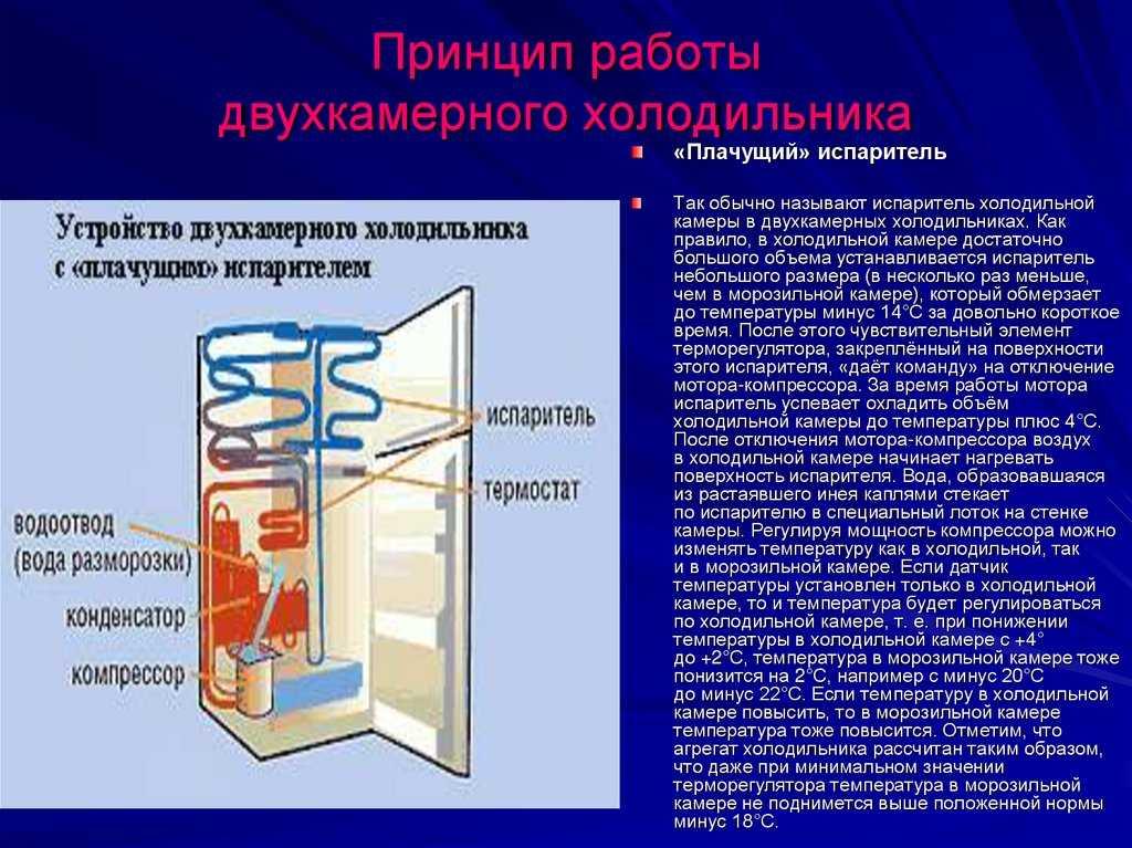 No frost: что это такое в холодильнике? как работает система, ее плюсы и минусы, мифы и правда