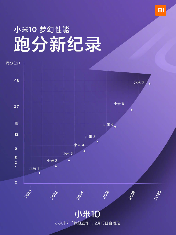 Обзор xiaomi mi note 10 lite. идеал по «цене-качеству»?