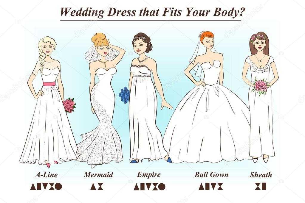 Как правильно подобрать фасон женской одежды по типу фигуры: фото и рекомендации стилистов