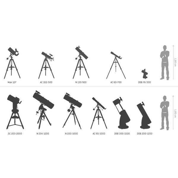 Топ-9 лучших телескопов, выбираем телескоп для наблюдений
