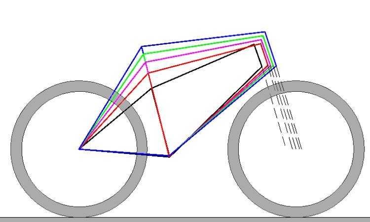 Велосипеды bmx - особенности и разновидности