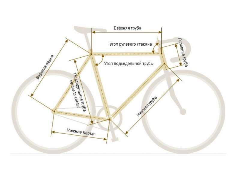 Как выбрать подходящий велосипед для ребёнка?