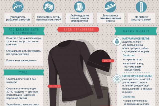 100% утеплитель полиэстер на какую погоду и температуру в одежде