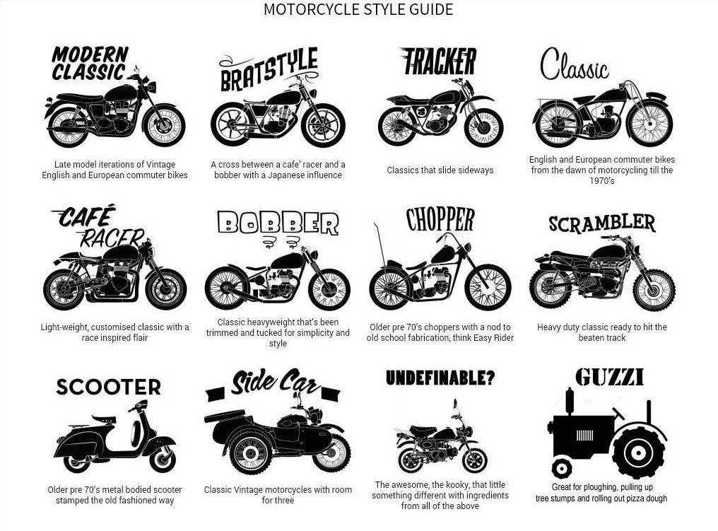 Какой выбрать мотоцикл для начинающих байкеров? — мотоциклы   гонки на мотоциклах   мотоциклы honda