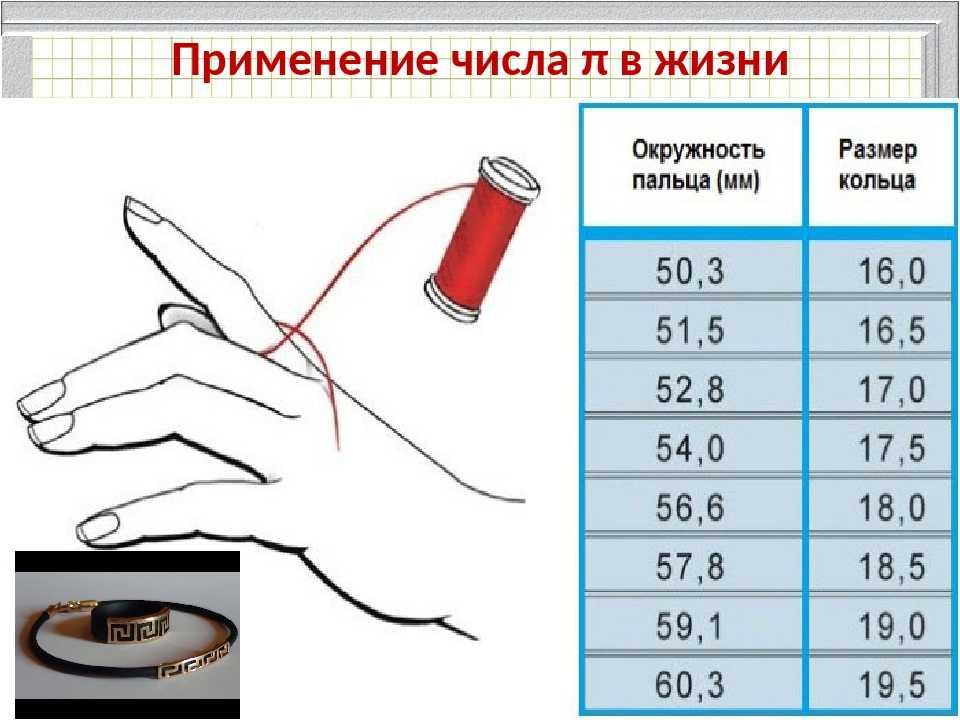 Как узнать размер пальца для кольца: как измерить и определить диаметр по таблице, как посчитать свои параметры, эффективные способы