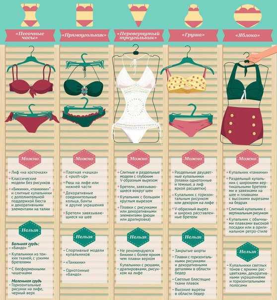 Выбор свадебного платья — типы фигур женщин