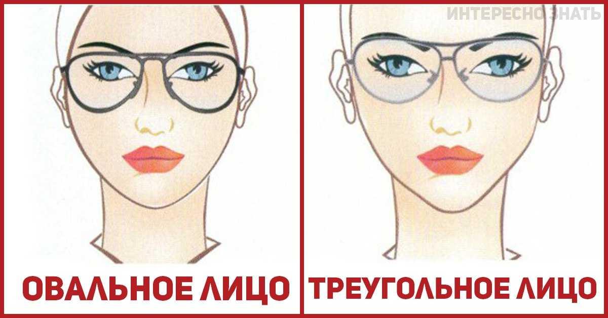 """Руководство по подбору очков: правила коррекции - """"здоровое око"""""""