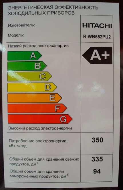 Выбор холодильника по климатическому классу