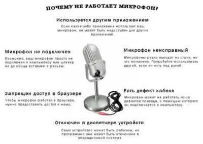 Как выбрать микрофон для компьютера + рейтинг лучших производителей