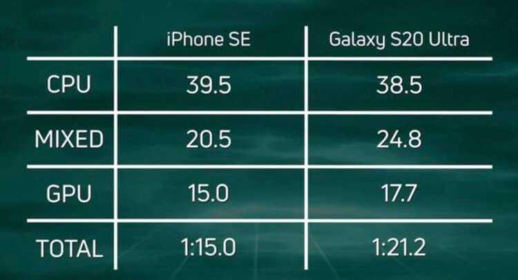 Samsung galaxy s30: дата выхода, цена и что мы хотим | cdnews.ru