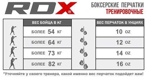 Размеры боксерских перчаток