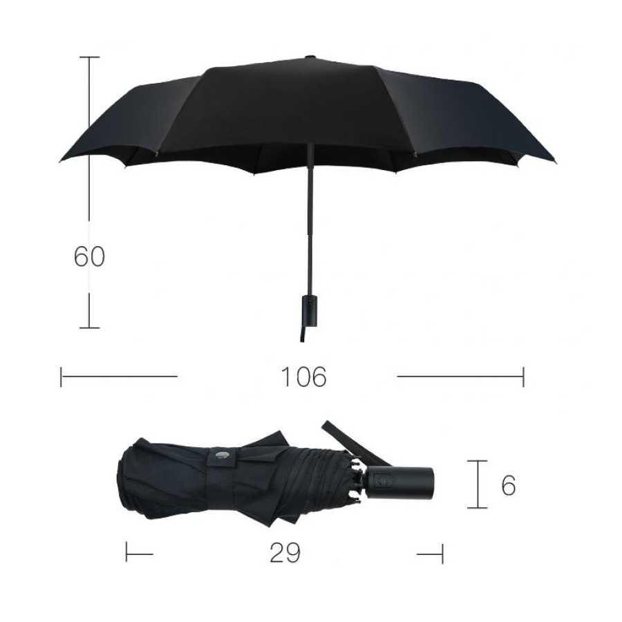 Топ-10 лучших зонтов – рейтинг 2020 года