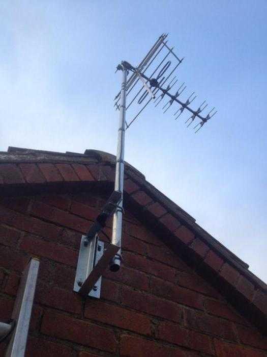 Антенны для телевизора: телевизионные домашние на 20 каналов и другие модели для дачи. питание антенны. использование адаптера. как выбрать антенну?